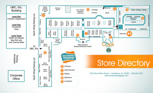 2.-Store-directory
